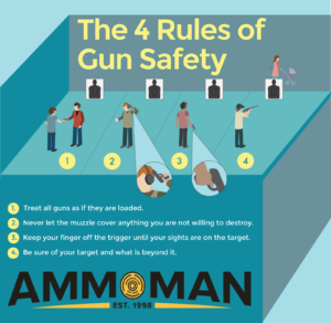 Putting the 4 rules of gun safety into practice