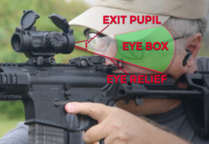 showing what the scope eye box is with a rifle