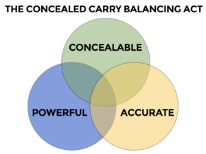 Concealed Carry Is A Balancing Act