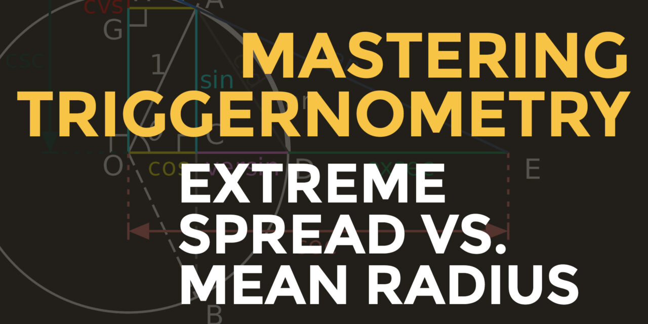 Measuring Groups with Extreme Spread Vs. Mean Radius