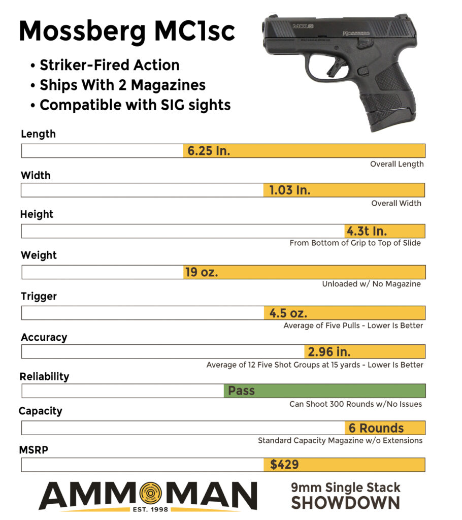 Comparison to other subcompact pistols