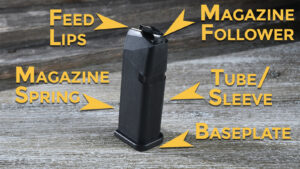 Parts of a magazine