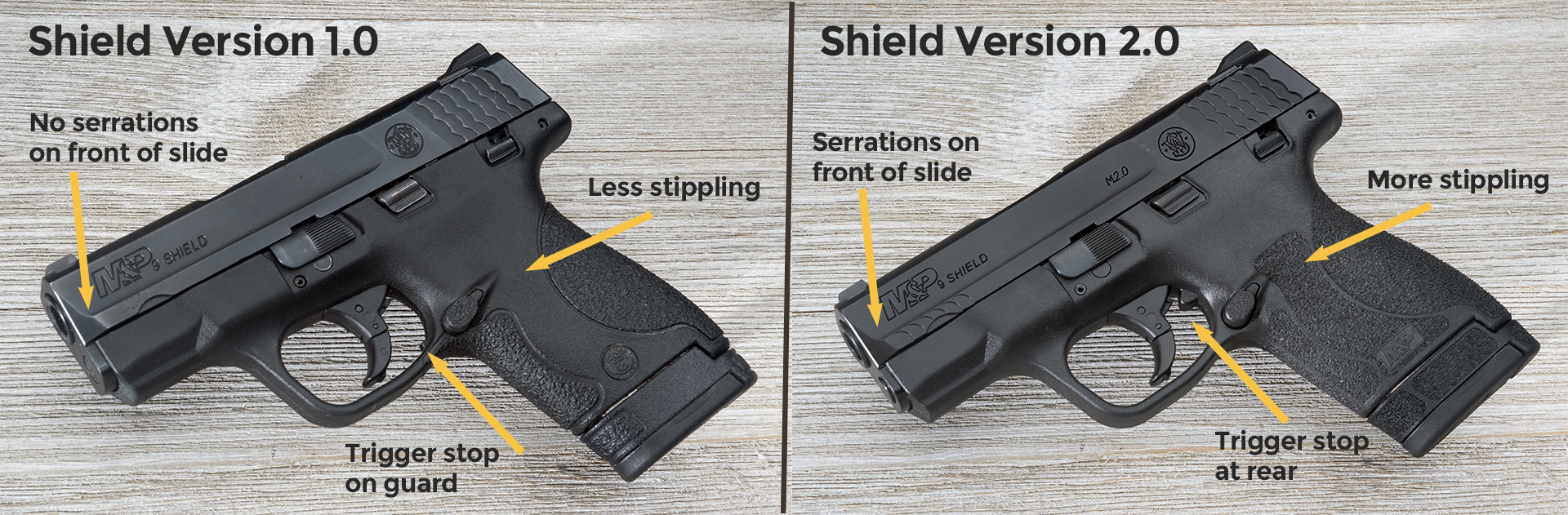 Comparing features on the Shield 1.0 versus Shield 2.0
